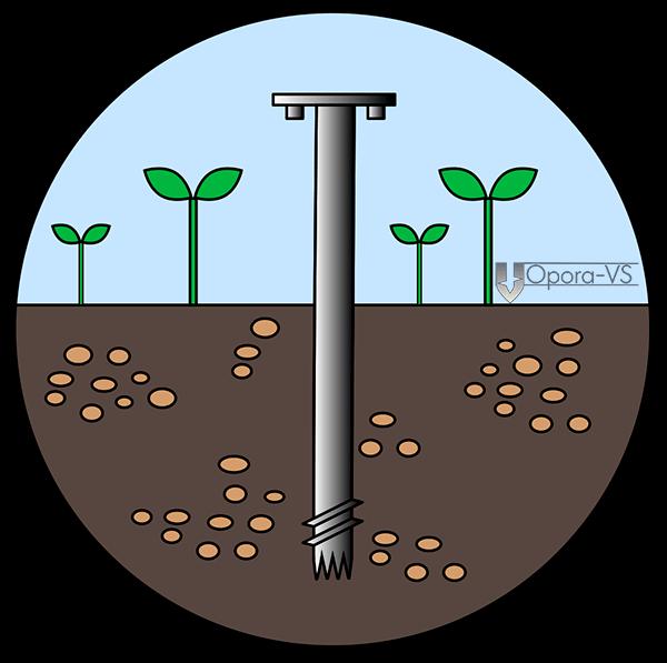 Картинка винтовой сваи для мерзлых грунтов Опора-ВС