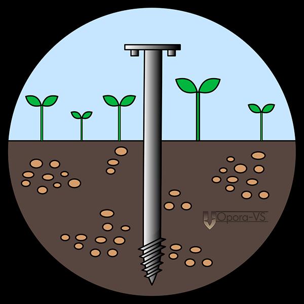 Картинка винтовой сваи для скалистых грунтов Опора-ВС